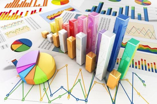 Forex market charts