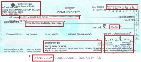 What is Demand Draft and Demand Draft Charges