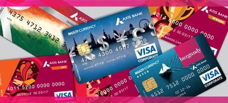 Axis Bank Travel Forex Card