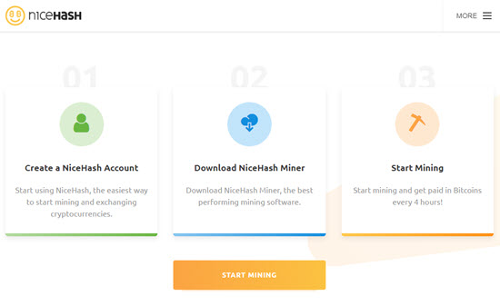 NiceHash Bitcoin Mining Contracts