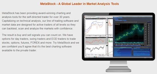 MetaStock technical analysis software