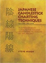Japanese Candlestick Stock Trading Book