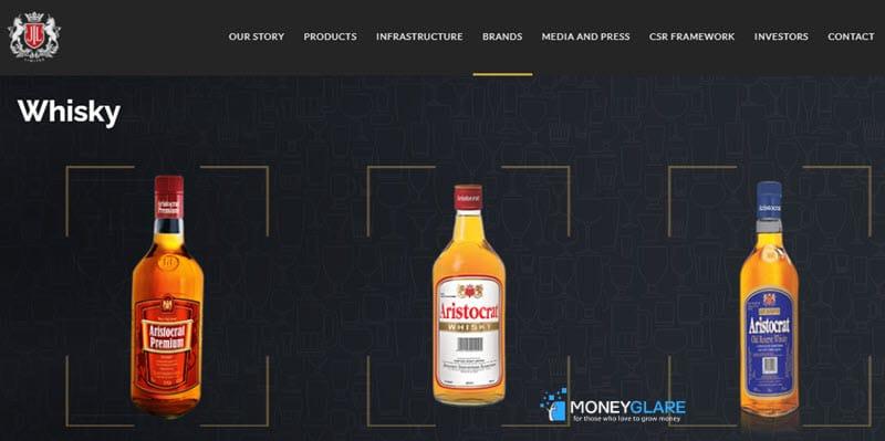 Jagatjit Ind Liquor Companie India
