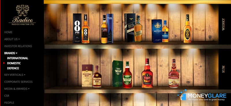 Radico Khaitan Liquor Companie India