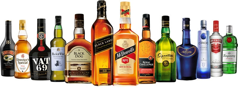 United Spirits Liquor Companie India